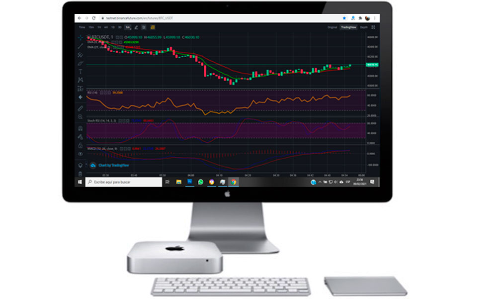 Mini PC para trading Las mejores mini PC
